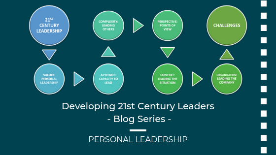 PART 1 PERSONAL LEADERSHIP